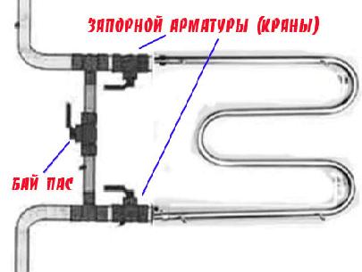 Установка полотенцесушителя и байпаса