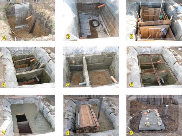 Процесс бетонирования по этапам