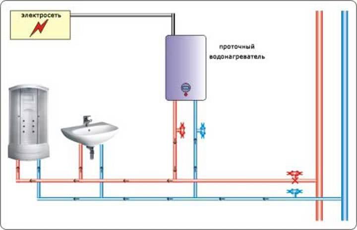 Схема работы обычного проточного водонагревателя