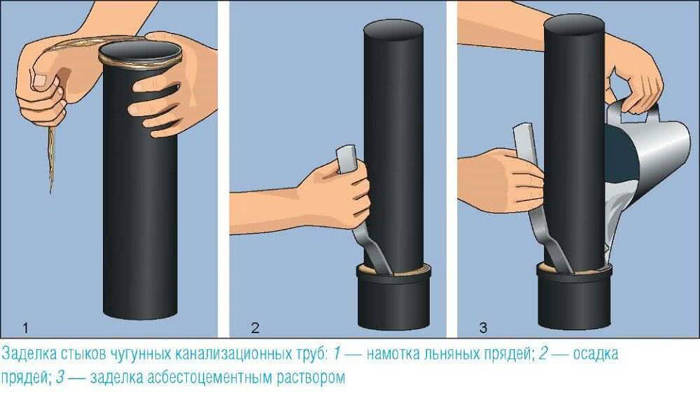 монтаж труб