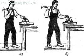 Положение корпуса и ног рабочего у тисков при рубке и приемы хватки инструмента
