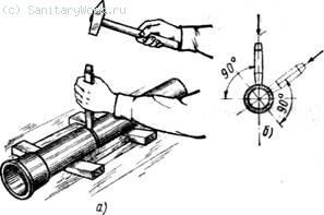Перерубка чугунной трубы