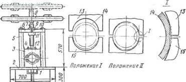 Ручной винтовой пресс для перерубки чугунных канализационных труб и положение ножей при рубке труб