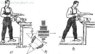 Положение рабочего у тисков