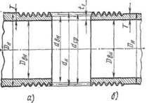 Трубы водогазопроводные с накатной (б) резьбой При нарезании резьбы режущим инструментом толщина стенки трубы уменьшается до критической толщины.