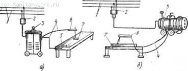 Принципиальные электрические схемы поста для ручной дуговой сварки