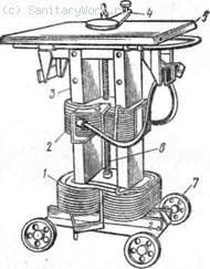 Сварочный трансформатор ТС-500