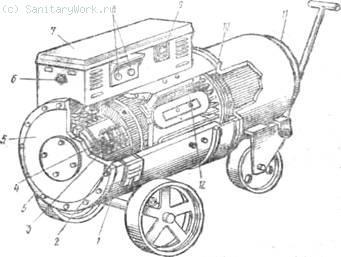 Сварочный преобразователь ПСГ-500