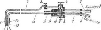 Ацетилено-кислородный резак PP-53s 1 — головка, 2, 13— трубки, 3, 4, 9— вентили, 5—ниппель для кислородного шланга, 6 — ниппель для ацетиленового шланга, 7 — рукоятка, 8 — корпус, 10—инжектор, 11 — накидная гайка, 12 — смесительная камера, 14 — внутренний мундштук, 15 — наружный мундштук, 16 — режущая струя кислорода, 17 — горючая смесь Резак РР-53