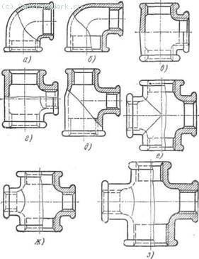 Соединительные части из ковкого чугуна для соединения труб под углом и устройства ответвлений