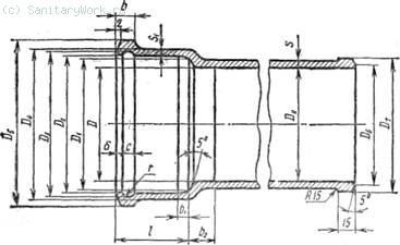 Раструб и хвостовик фасонных частей к чугунным канализационным трубам