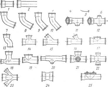 Фасонные части к чугунным канализационным трубам