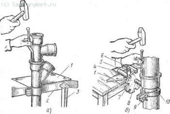 Приспособления для заделки раструбов чугунных канализационных труб