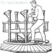 Стенд-карусель для сборки узлов канализационных трубопроводов Карусель имеет шесть рабочих мест с пневмозажимами, каждое из которых можно подвести к сборщику поворотом стола вручную.