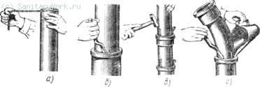 Приемы заделки стыков чугунных канализационных труб расширяющимся цементом