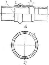 Раструбное соединение труб (а) с резиновым кольцом (б)