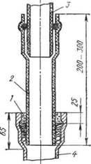 Присоединение труб из ПВХ к чугунным канализационным трубам