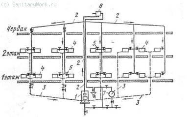 Схема двухтрубной системы водяного отопления с естественной циркуляцией и верхней разводкой