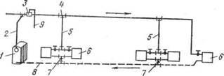 Схема двухтрубной системы квартирного водяного отопления