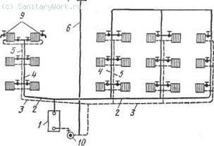 Схема двухтрубной системы отопления с насосной циркуляцией и нижней разводкой