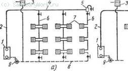 Схема однотрубных вертикальных систем отопления с насосной циркуляцией
