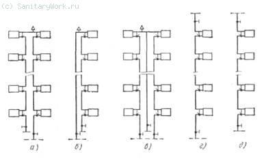 Схемы стояков однотрубных систем отопления с трехходовыми кранами