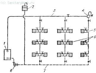 Схема однотрубной тупиковой системы отопления