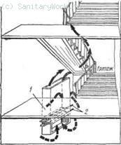 Схема отопления лестничной клетки конвекторами