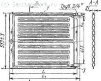 Стальные панельные радиаторы с каналами