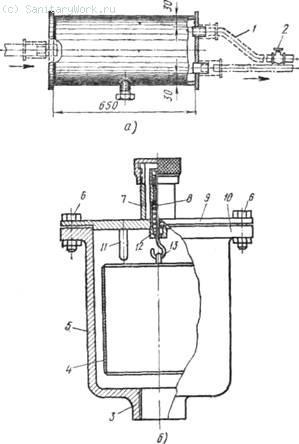 Проточный воздухосборник (а) и автоматический воздухоотводчик (б)