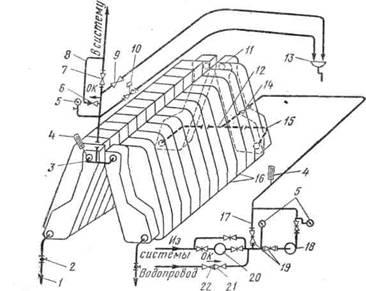 Схема водогрейного котла «Энергия-6»
