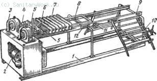 Механизм ВМС-ШМг 1—рама (станина), 2 — электродвигатель, 3 —червячный редуктор, 4 — приспособление для радиаторных ключей, 5 — радиаторные ключи, 6 — захват, 7—радиатор, 8 — верстак-тележка, 9 — стол, 10 — кассета, 11 — маховичок, 12 — кнопочный пускатель Рабочие механизмы для группировки и опрессовки радиаторов смонтированы на сварной раме (станине) 1.