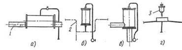 Установка воздухосборников в системах водяного отопления