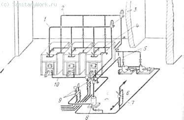 Общий вид трубопроводов в котельных