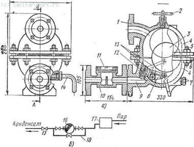 Конденсационный горшок ГСТМ (а) и схема его установки (б)