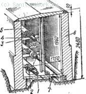 Прокладка тепловых сетей в проходном канале