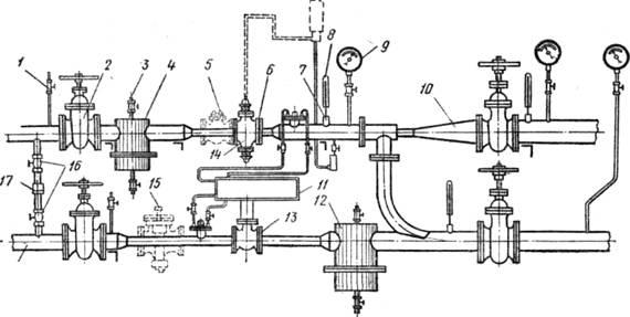 Независимое присоединение к тепловым сетям.  Рис. 150.  Узел управления местными системами отопления.