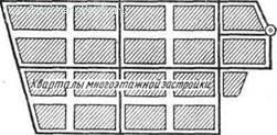 Схема городской кольцевой водонапорной сети Тупиковая сеть  154) представляет собой магистральную линию с боковыми ответвлениями, предназначенными для питания отдельных потребителей.