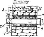 Схема прокладки ввода в здание