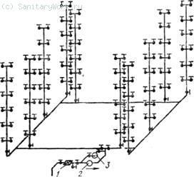 Схема водопроводной сети с постоянно или периодически действующими насосами