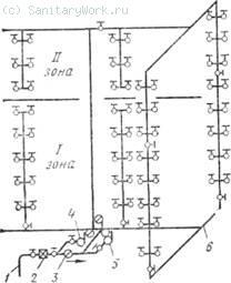 Схема зонного водоснабжения