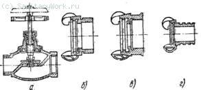 Автоматический противопожарный водопровод  164) состоит из