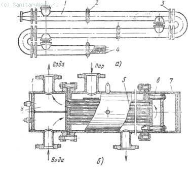 Принципиальная схема системы горячего водоснабжения...  Рис. 174.  Скоростные водонагреватели: а -секционный...