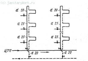 Двухтрубная система горячего водоснабжения с циркуляционными, стояками