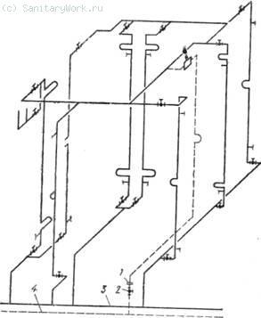 Однотрубная схема горячего водоснабжения