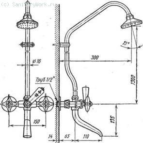 Смесители для ванн со стационарной душевой трубкой и сеткой Общий смеситель для ванны и умывальника со стационарным душевым устройством  180) состоит из смесителя с корпусом, имеющим камеру смешивания, двух вентилей 3, поворотного носика излива 4 длиной 320 мм, двух отступов 5 диаметром 15 мм со штуцерами для подключения к трубопроводам горячей и холодной воды, пробкового крана с рукояткой 2 для переключения смешанной воды на излив в ванну или душ. Расстояние между штуцерами смесителя равно 150 мм.