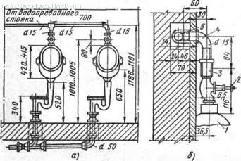 Подводка водопровода к групповым писсуарам