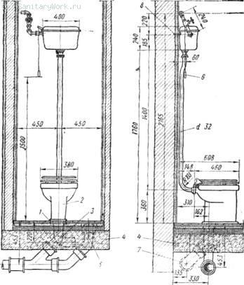 Установка писсуара монтаж подключение к канализации настенного и напольного писсуара размеры нормы и схемы установки инсталляции