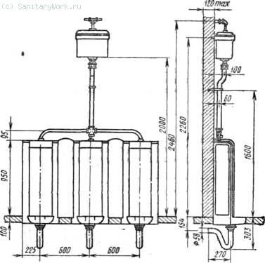 Установка напольных писсуаров с автоматической промывкой Напольные писсуары, или уриналы  228), устраивают большей частью многосекционными. К установке напольных писсуаров приступают после укладки канализационного трубопровода в полу и монтажа гидравлических затворов. Секции устанавливают на 115 мм ниже уровня пола путем насаживания выпускных отверстий в гидравлический затвор. Затем со стороны чаши писсуара заделывают неплотности между гидравлическим затвором и выпуском писсуара, используя для этого смоляную прядь и асбестоцемент