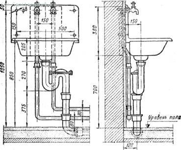 Установка прямоугольной раковины с цельноотлитой спинкой Отводную трубу прокладывают над полом.